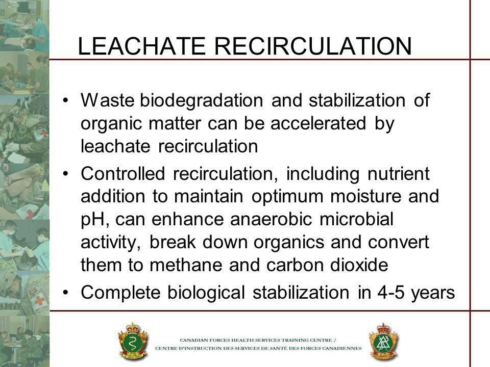 LEACHATE RECIRCULATION
