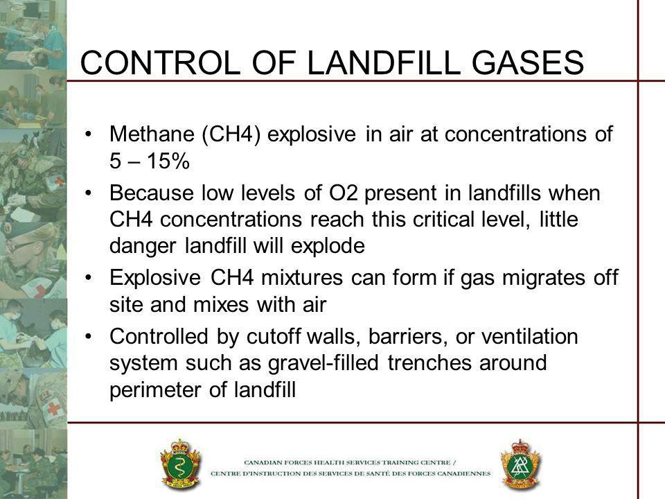 CONTROL OF LANDFILL GASES