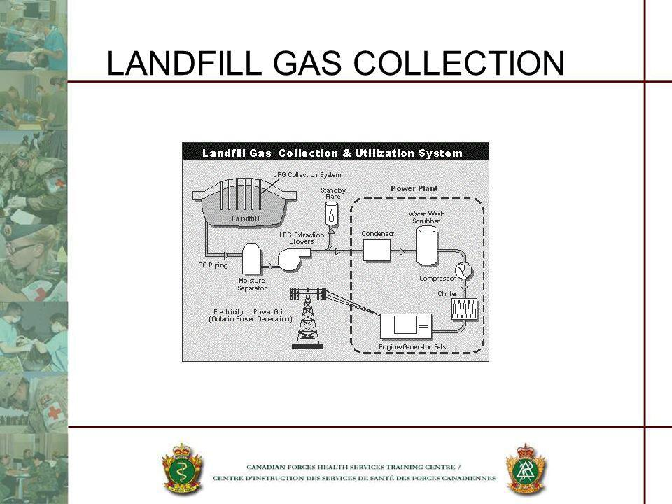 LANDFILL GAS COLLECTION