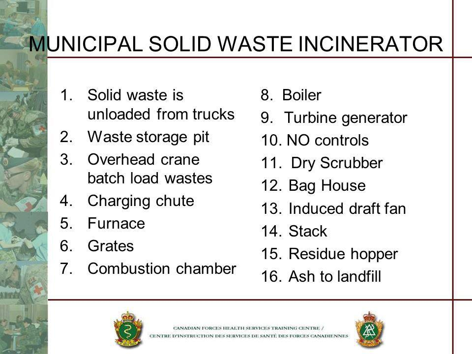 MUNICIPAL SOLID WASTE INCINERATOR