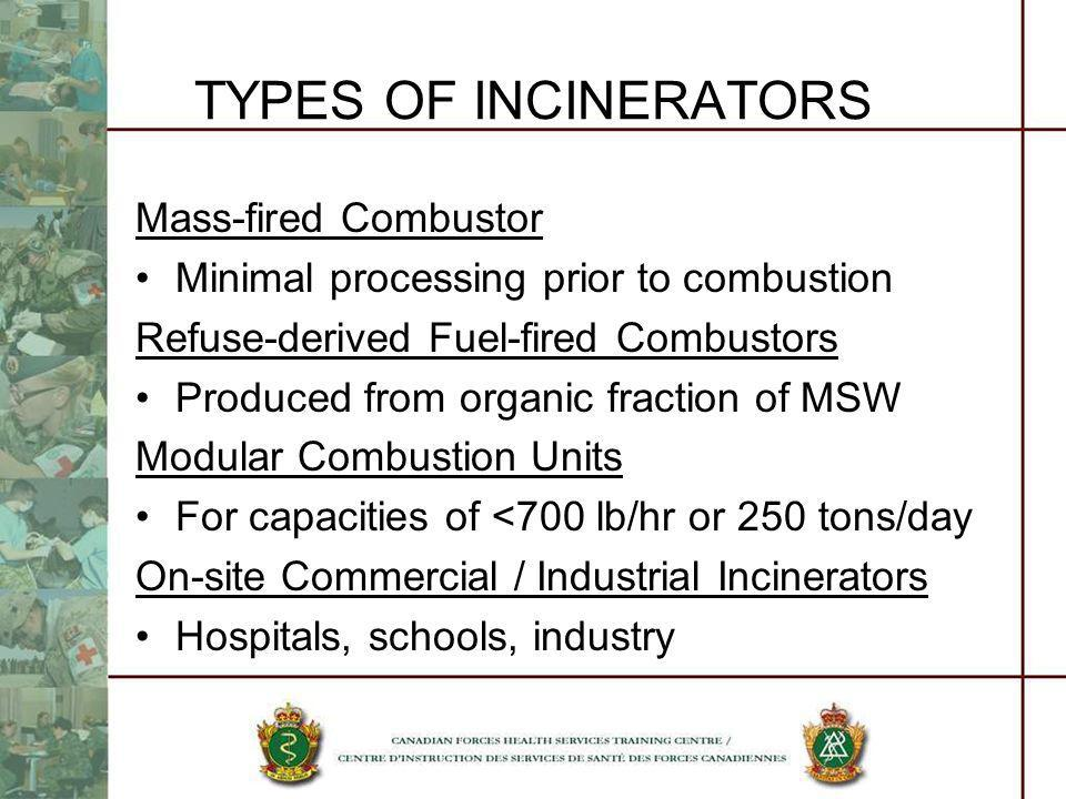 TYPES OF INCINERATORS Mass-fired Combustor