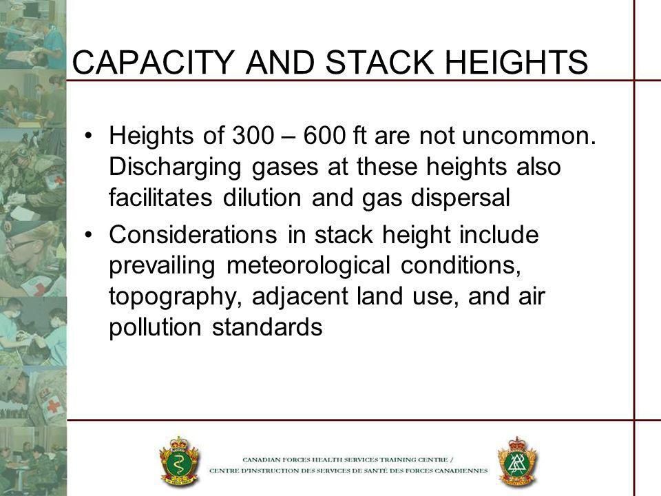 CAPACITY AND STACK HEIGHTS