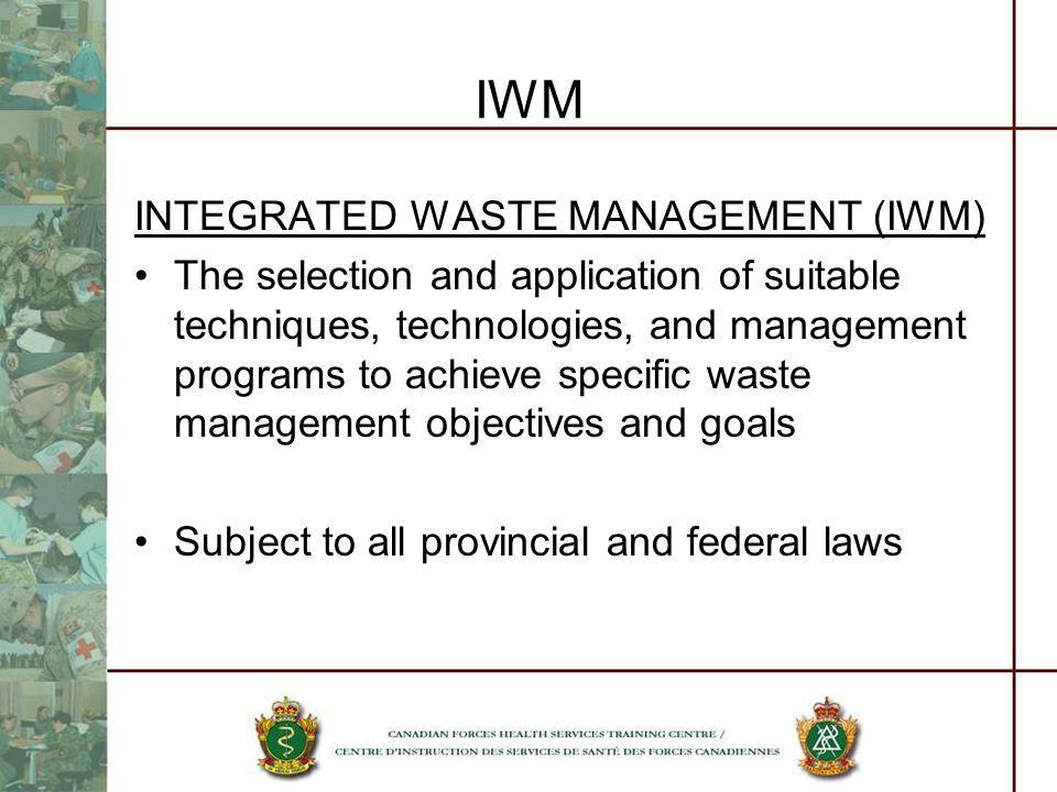 IWM INTEGRATED WASTE MANAGEMENT (IWM)