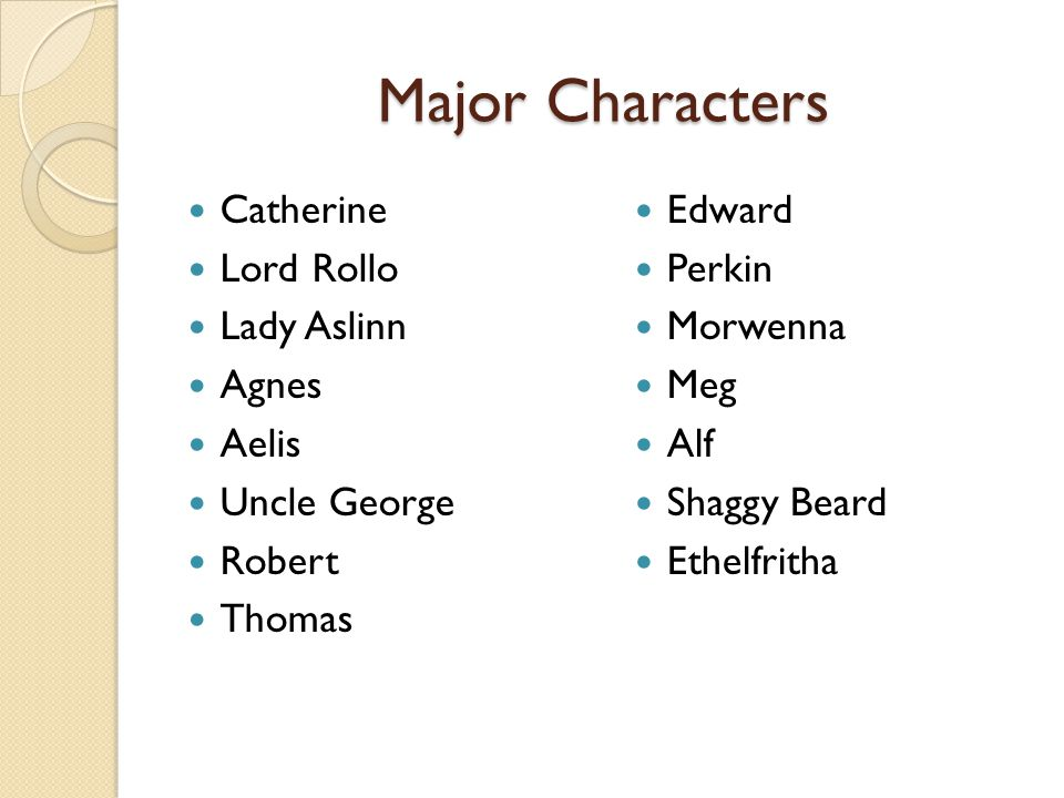 Major Characters Catherine Lord Rollo Lady Aslinn Agnes Aelis