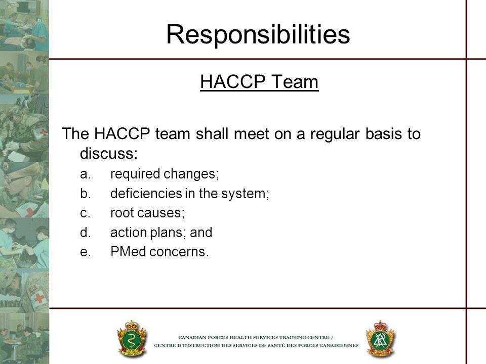 Responsibilities HACCP Team
