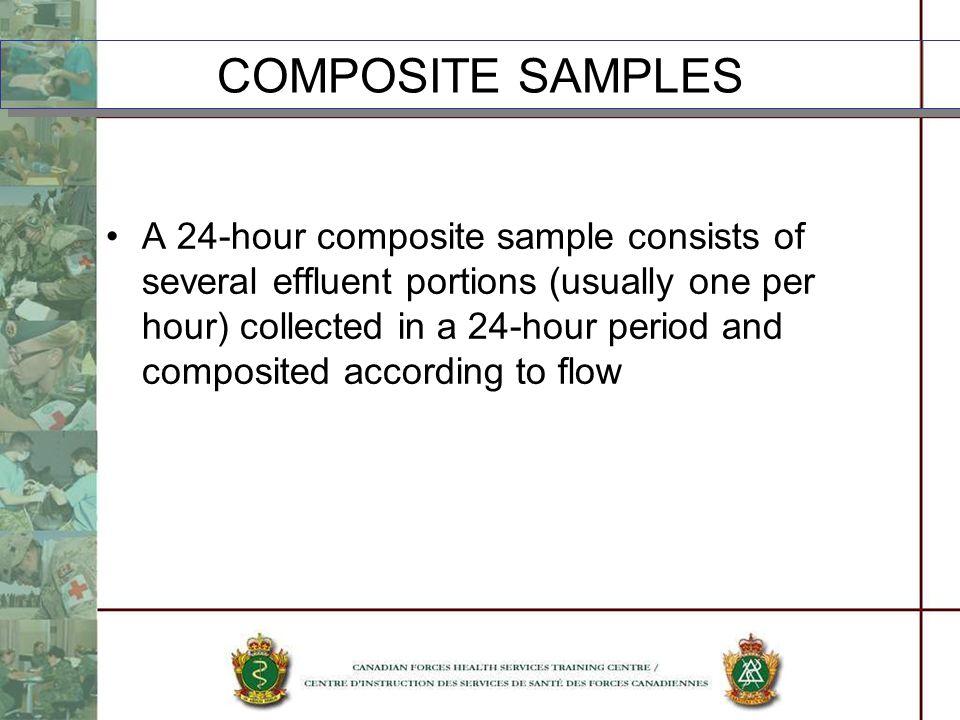 COMPOSITE SAMPLES