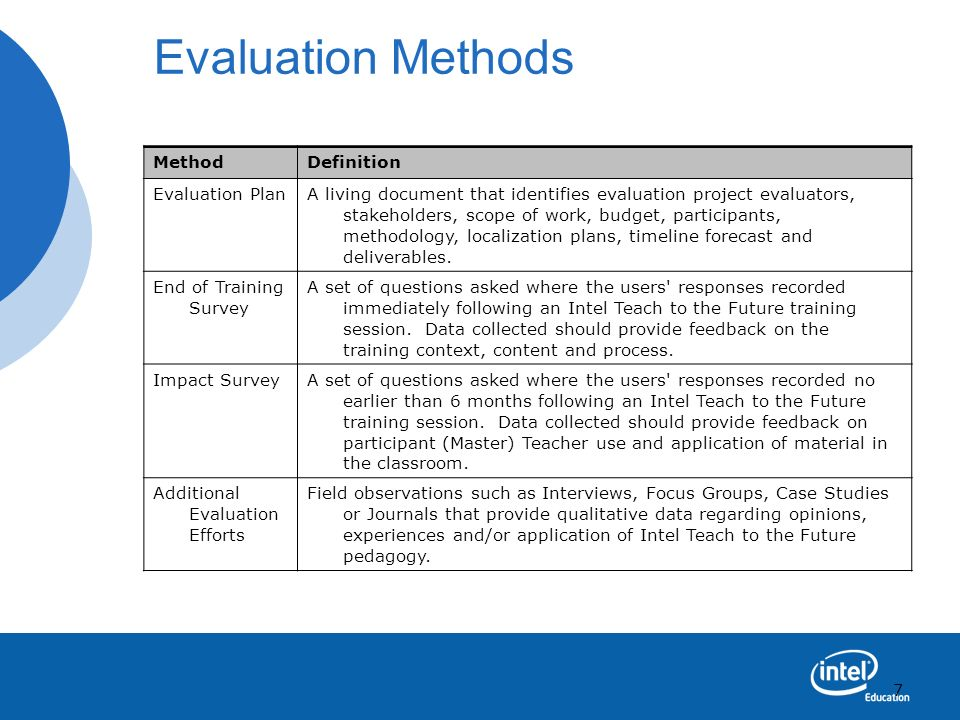 Evaluation Methods Method Definition Evaluation Plan