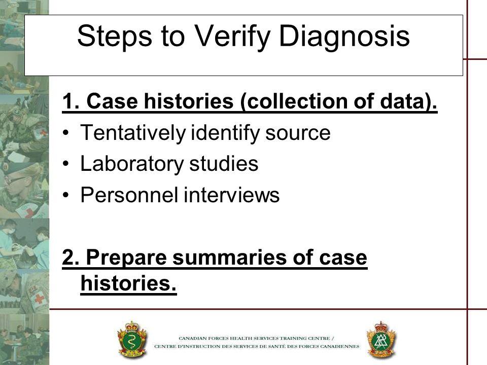 Steps to Verify Diagnosis