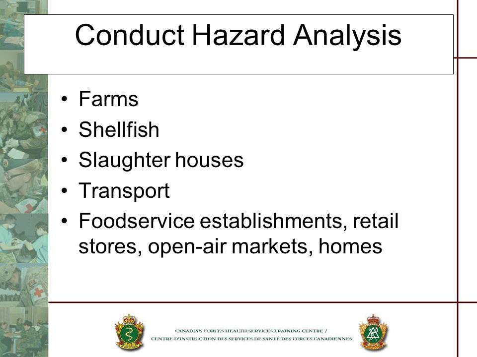 Conduct Hazard Analysis