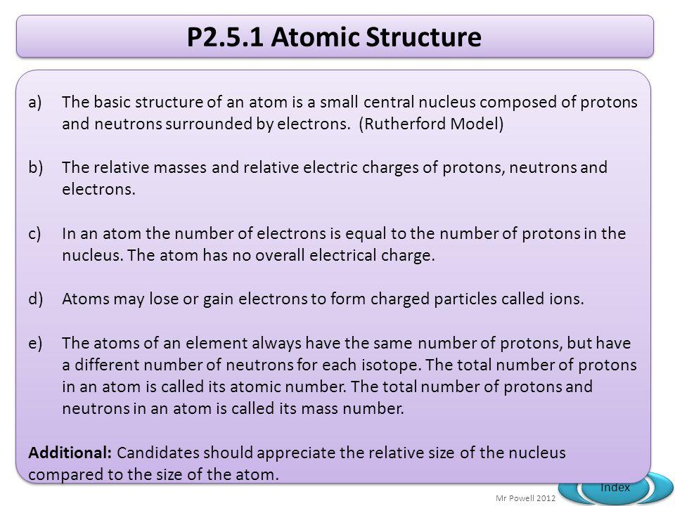 P2.5.1 Atomic Structure