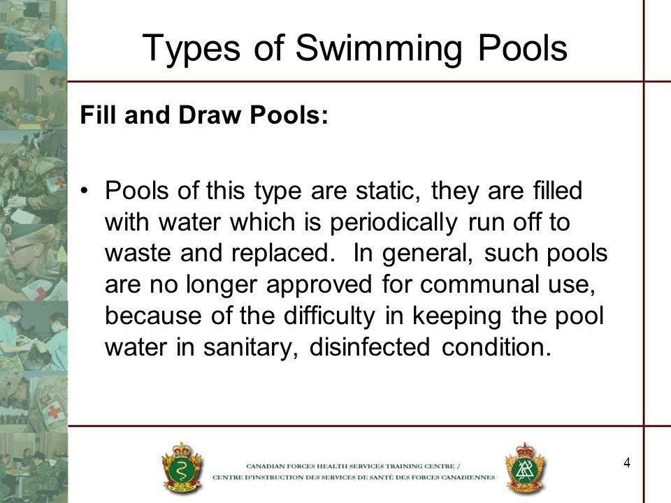 Types of Swimming Pools