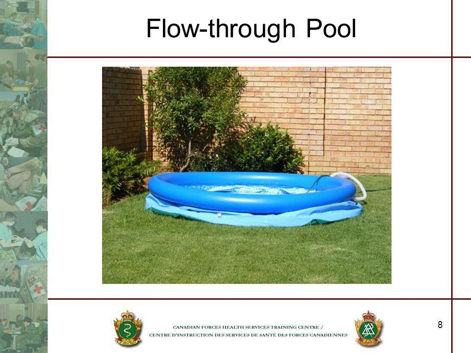 Flow-through Pool