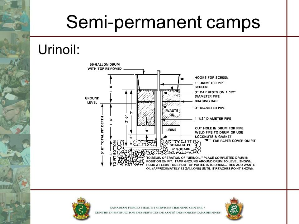 Semi-permanent camps Urinoil: