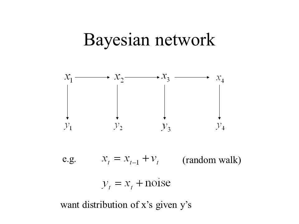 Bayesian network e.g. (random walk) want distribution of x's given y's