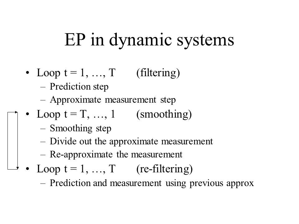 EP in dynamic systems Loop t = 1, …, T (filtering)
