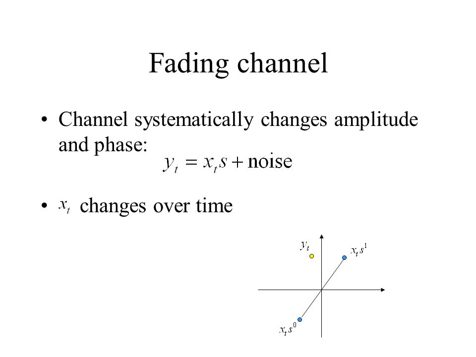 Fading channel Channel systematically changes amplitude and phase: