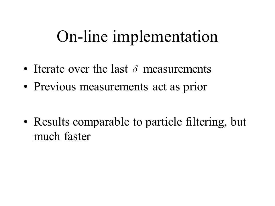 On-line implementation