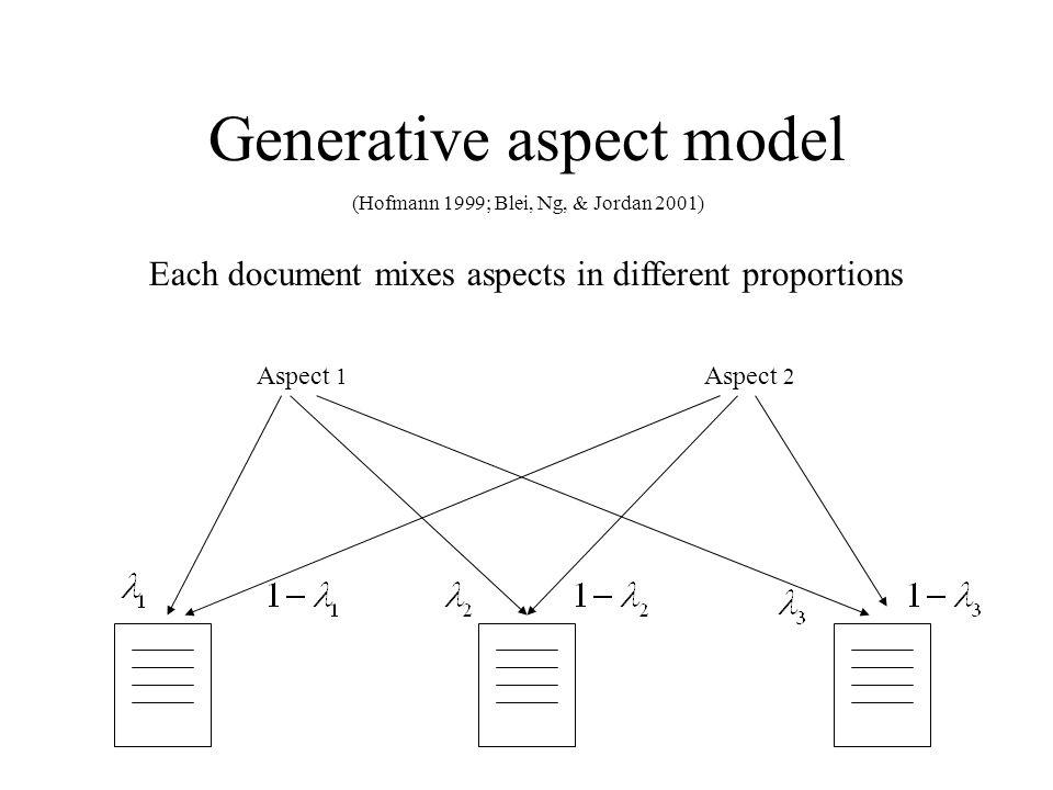 Generative aspect model