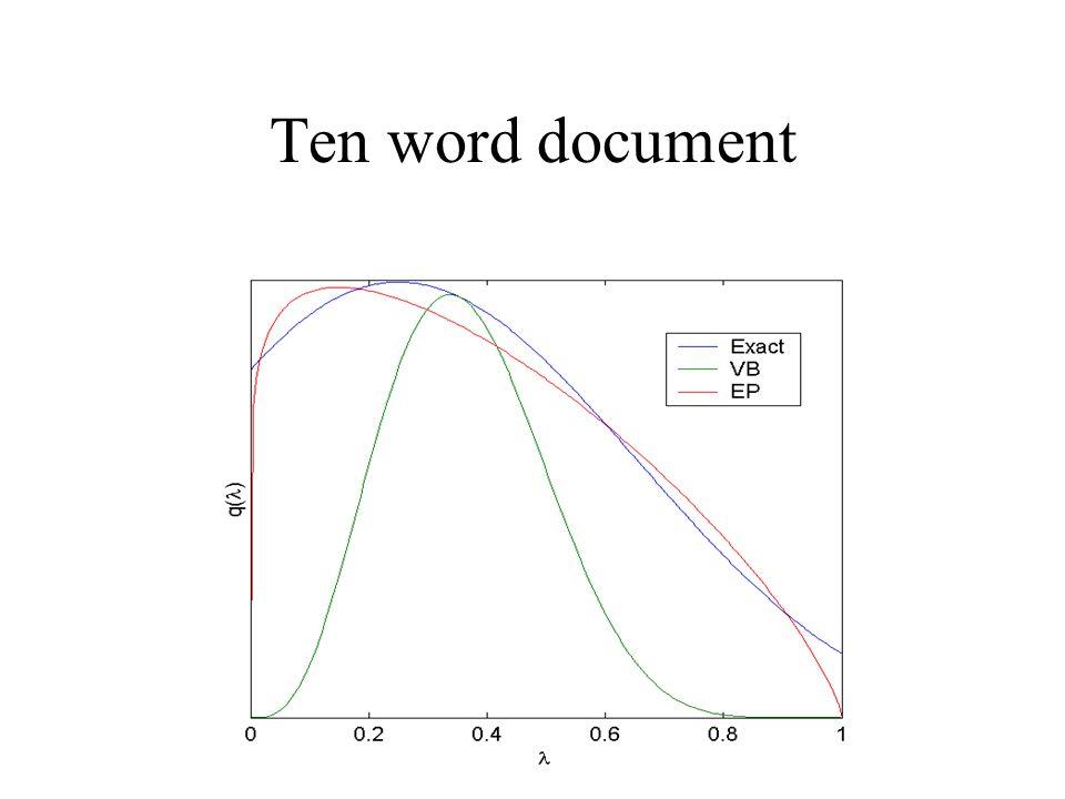 Ten word document