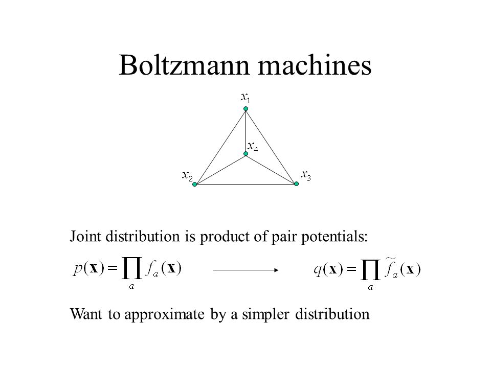Boltzmann machines Joint distribution is product of pair potentials: