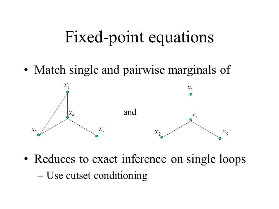 Fixed-point equations
