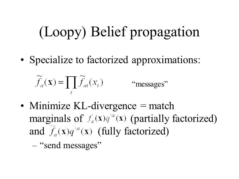 (Loopy) Belief propagation