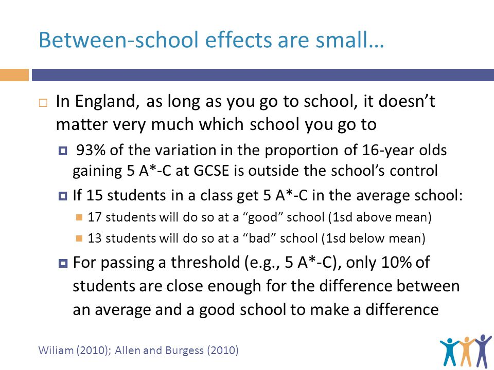 Between-school effects are small…