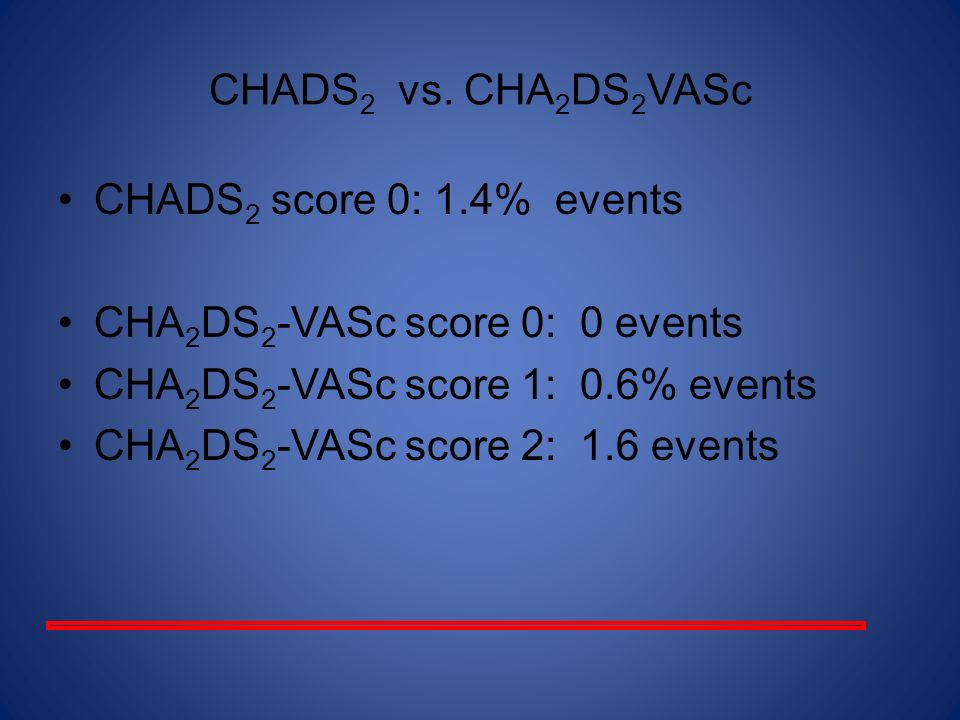 CHADS2 vs. CHA2DS2VASc CHADS2 score 0: 1.4% events. CHA2DS2-VASc score 0: 0 events. CHA2DS2-VASc score 1: 0.6% events.