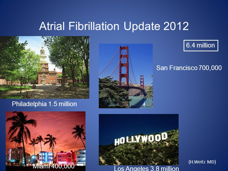 Atrial Fibrillation Update 2012