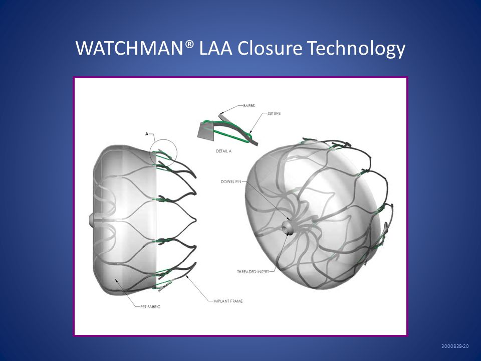 WATCHMAN® LAA Closure Technology