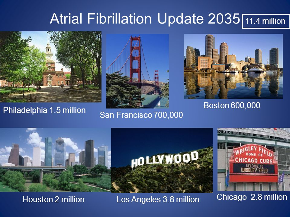 Atrial Fibrillation Update 2035