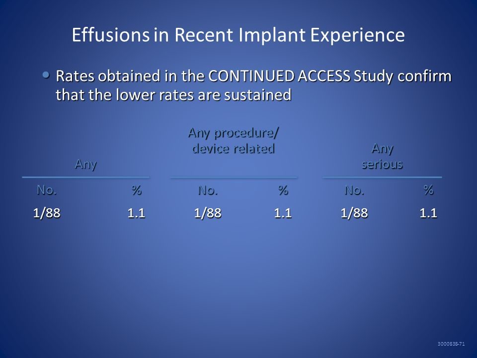 Effusions in Recent Implant Experience