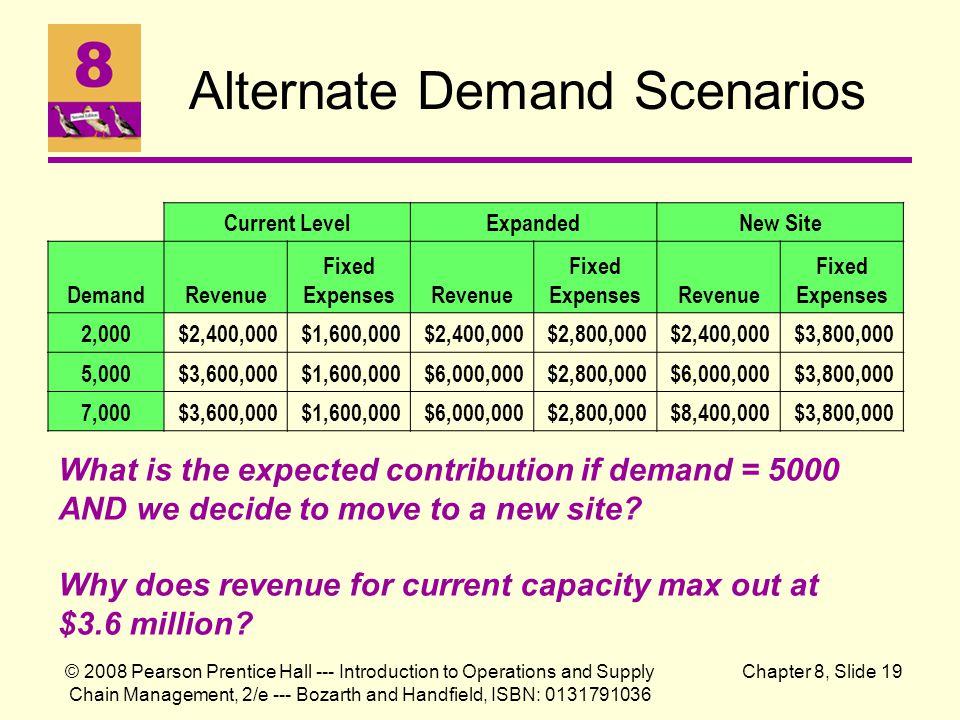 Alternate Demand Scenarios