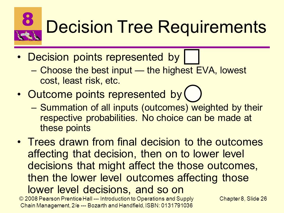 Decision Tree Requirements