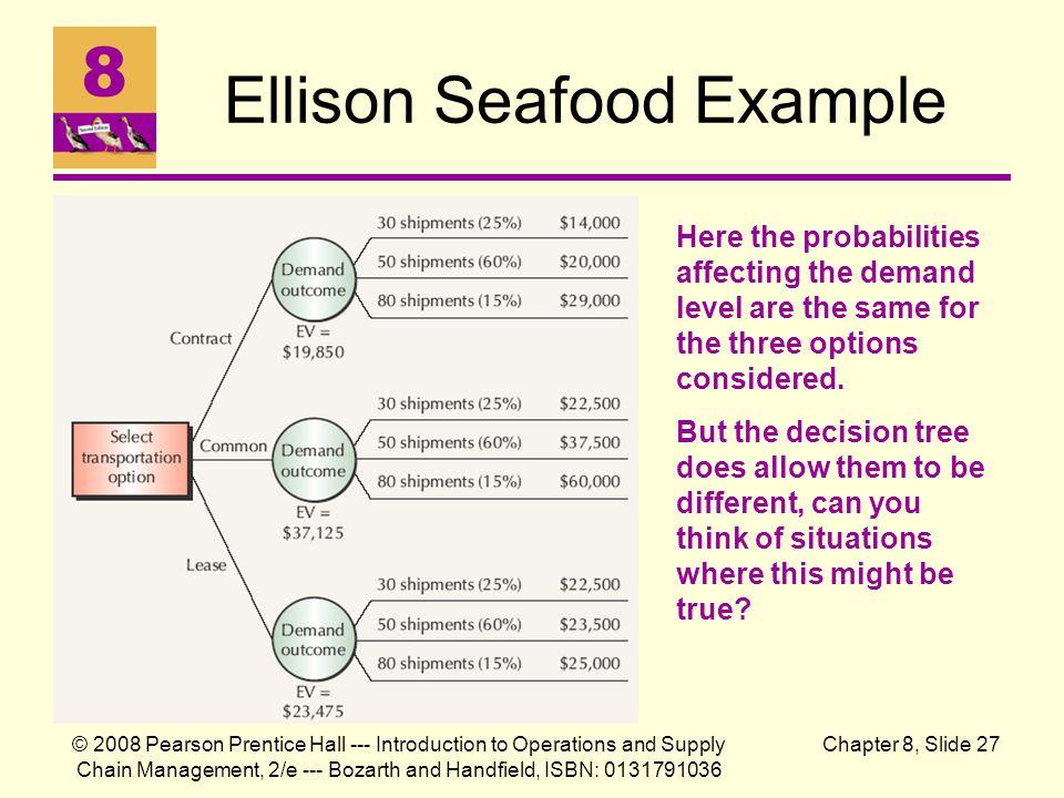 Ellison Seafood Example