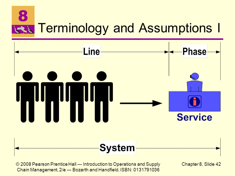 Terminology and Assumptions I