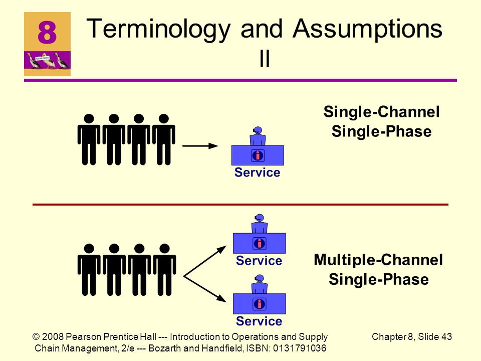 Terminology and Assumptions II
