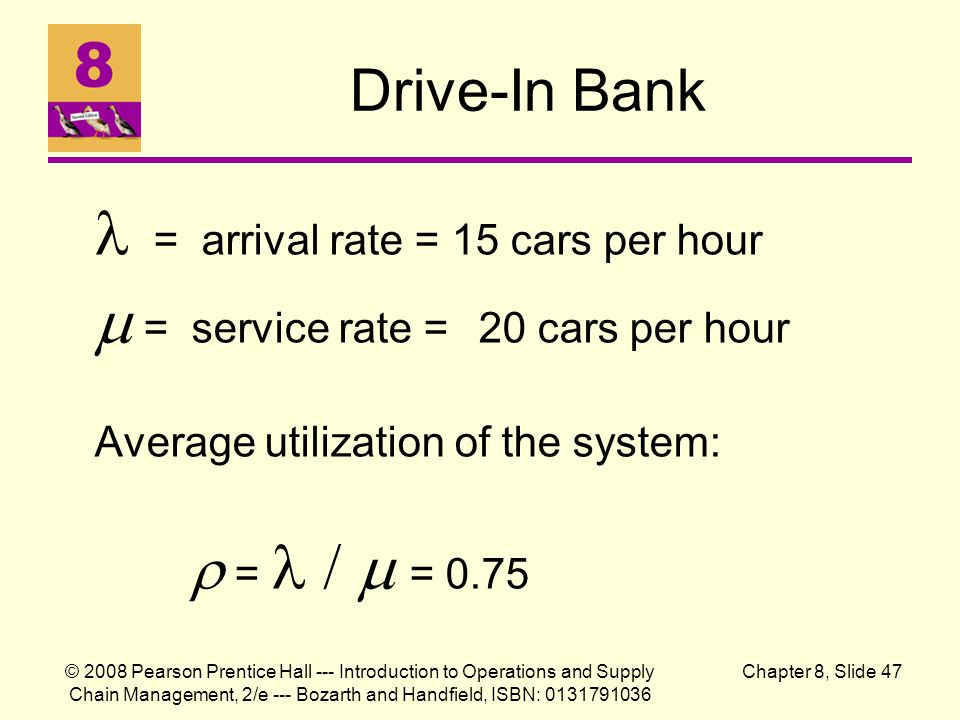  = arrival rate = 15 cars per hour