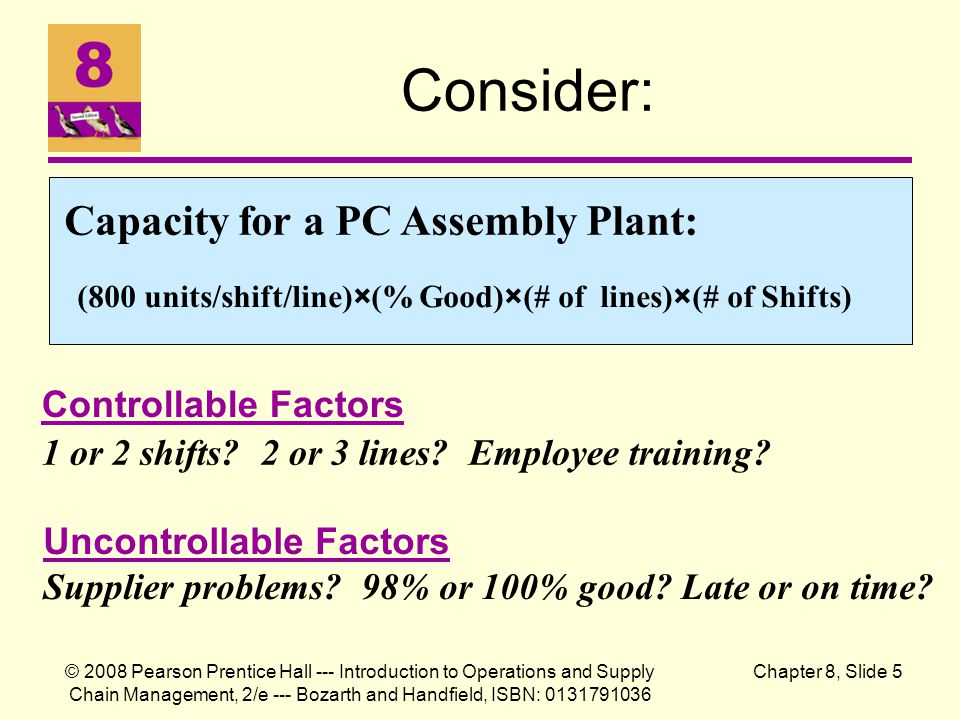 Consider: Capacity for a PC Assembly Plant: Controllable Factors