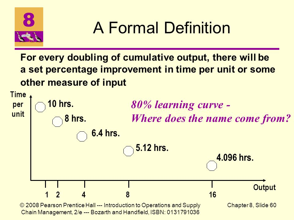 A Formal Definition 80% learning curve -