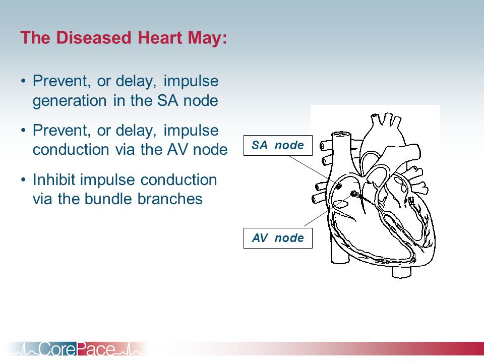 The Diseased Heart May: