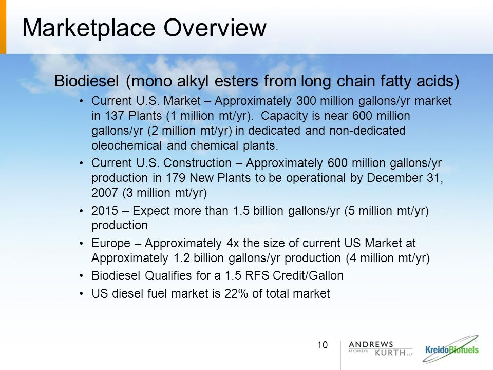 Marketplace Overview Biodiesel (mono alkyl esters from long chain fatty acids)