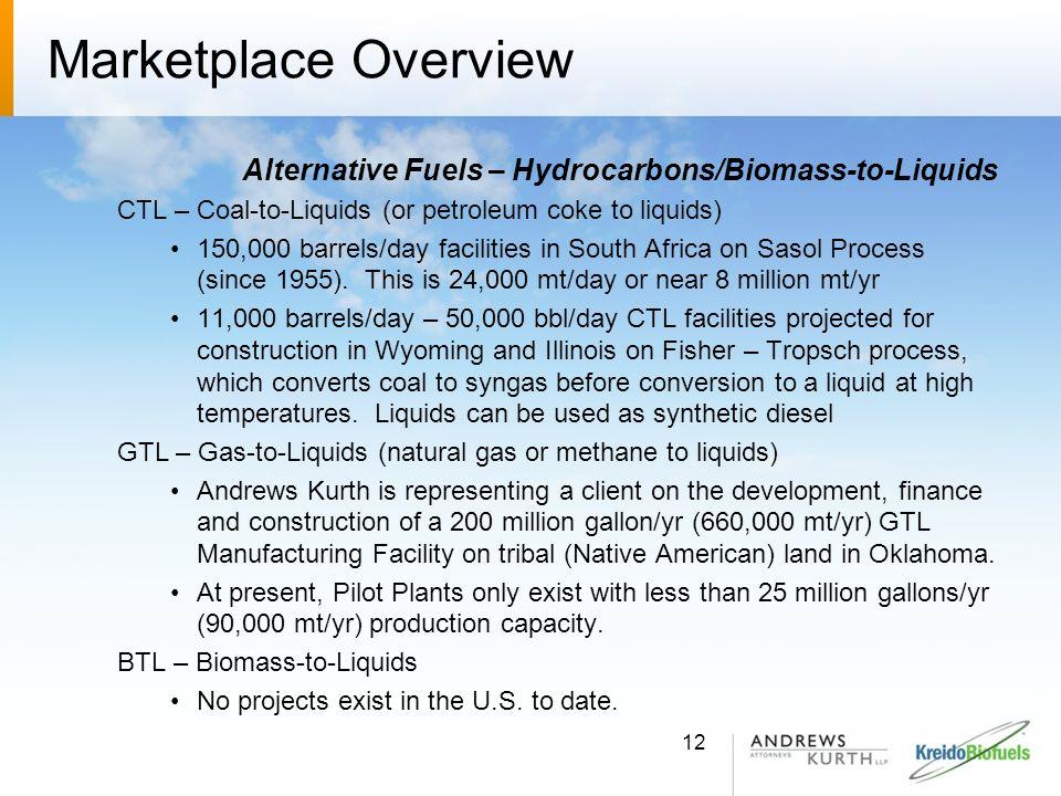 Marketplace Overview Alternative Fuels – Hydrocarbons/Biomass-to-Liquids. CTL – Coal-to-Liquids (or petroleum coke to liquids)
