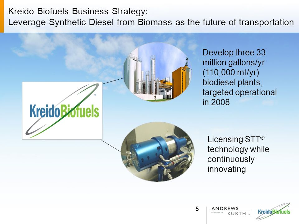 Kreido Biofuels Business Strategy: Leverage Synthetic Diesel from Biomass as the future of transportation