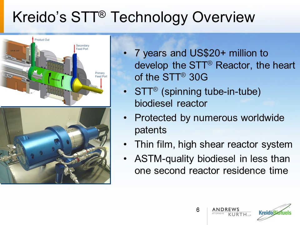 Kreido's STT® Technology Overview