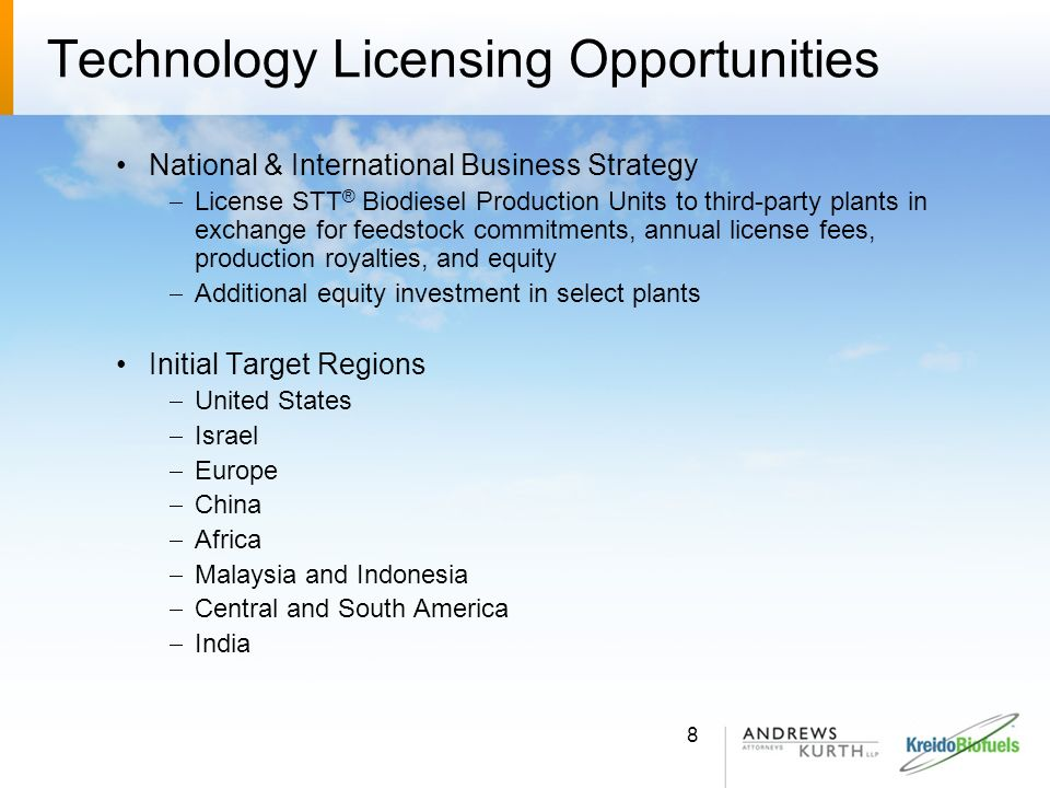 Technology Licensing Opportunities
