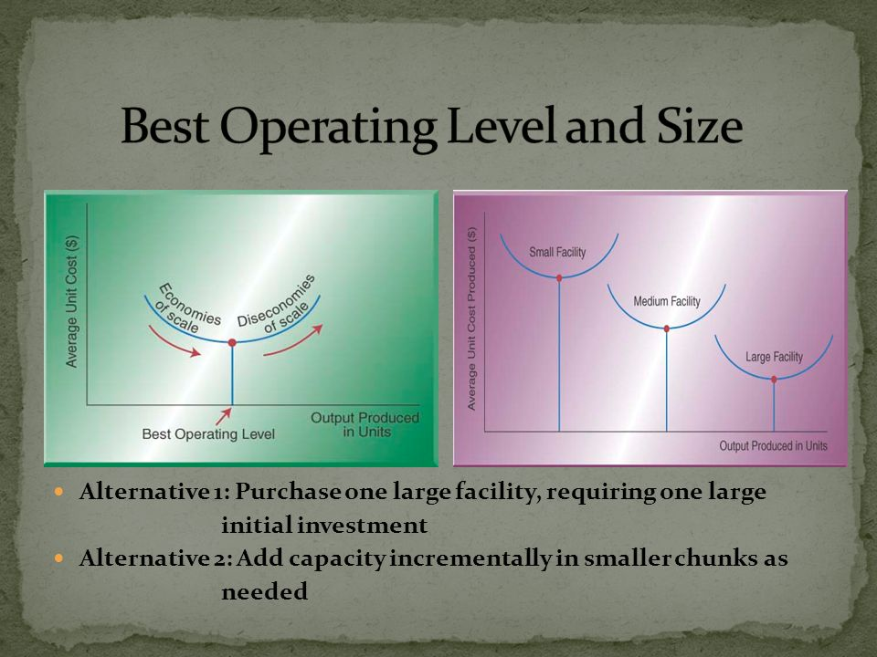 Best Operating Level and Size