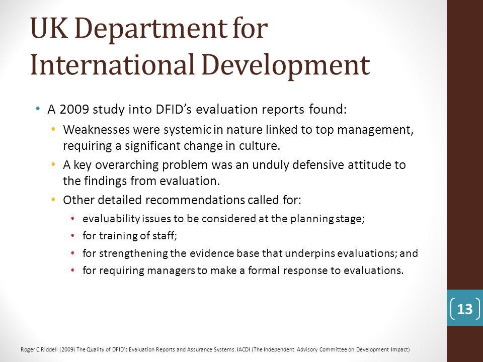 UK Department for International Development