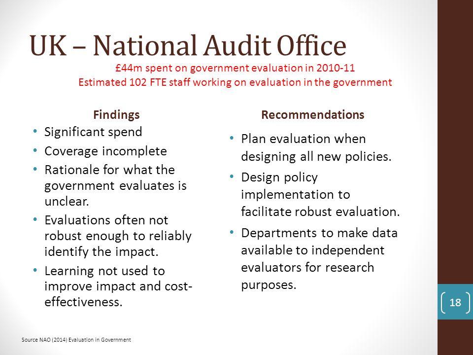 UK – National Audit Office