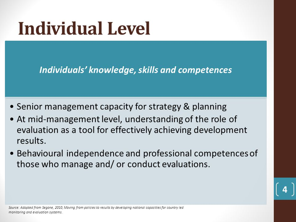 Individuals' knowledge, skills and competences